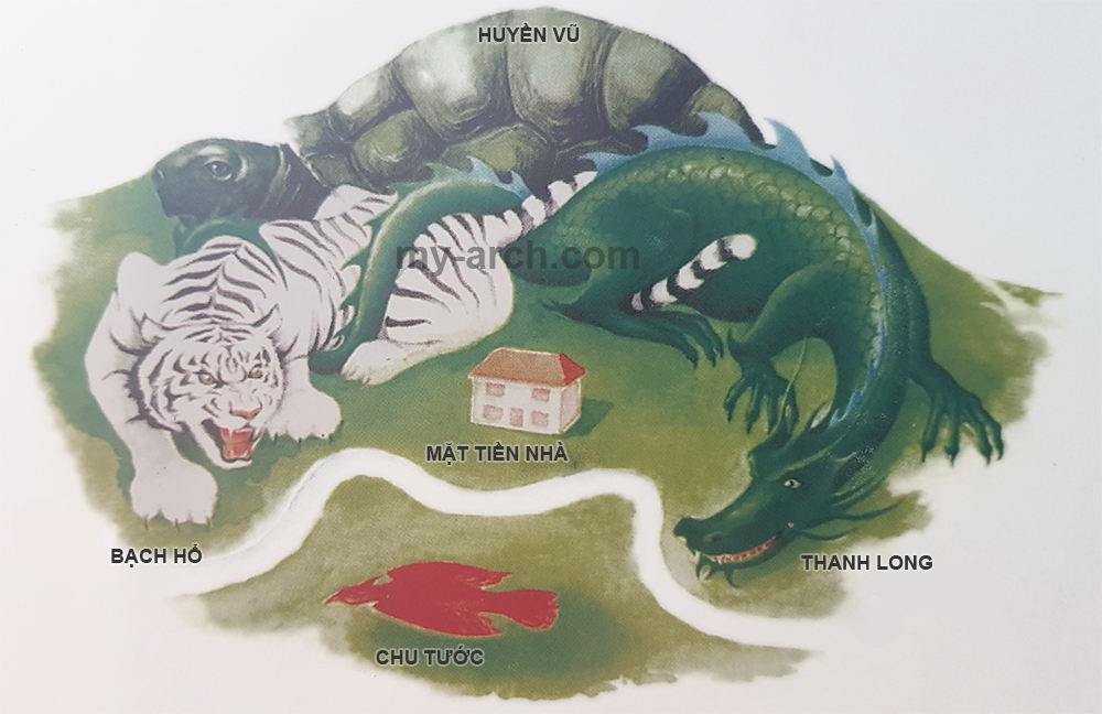 Tả Thanh Long, hữu Bạch Hổ, tiền Chu Tước, hậu Huyền Vũ